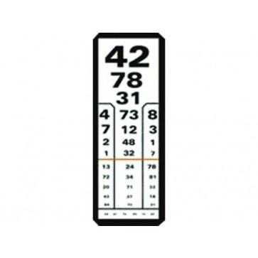 Eye Chart, Numeric, 5m