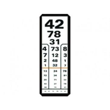 Tablica za ispitivanje vida od pleksiglasa, s dvije vrste optotipa (tablica Kettesy), 3 m i 5 m