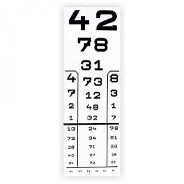 Tablica za ispitivanje vida i problema dvoslike, 5 m, brojke