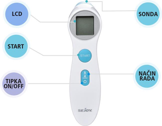 Infracrveni beskontaktni toplomjer za mjerenje temperature na čelu DET-306