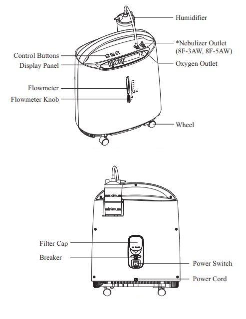 Yuwell 8F-3AW koncentrator kisika