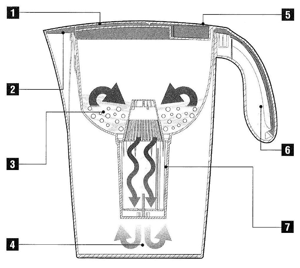 Bodyform vrč za filtriranje vode Classic BW712