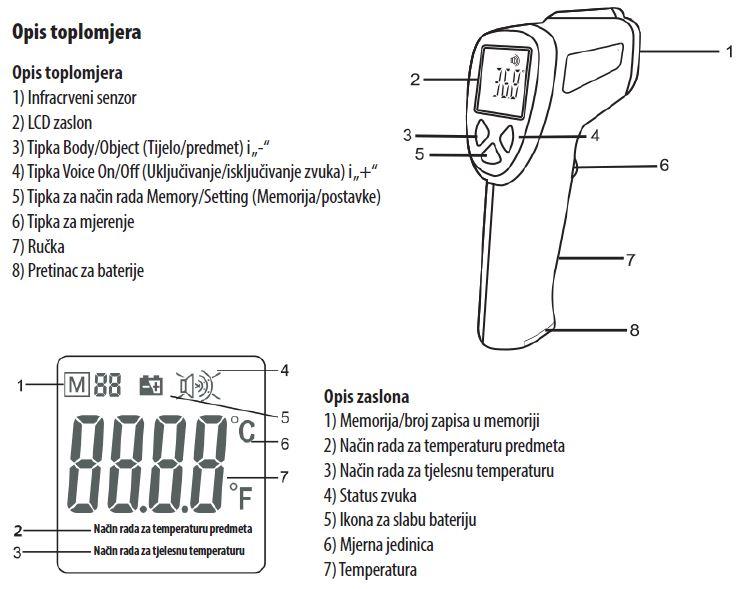 Infracrveni beskontaktni toplomjer za mjerenje temperature na čelu YI-400