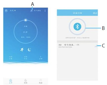 Bluetooth povezivanje