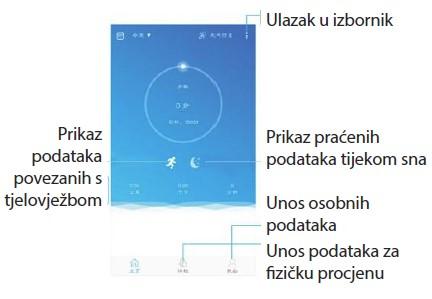 aplikacija